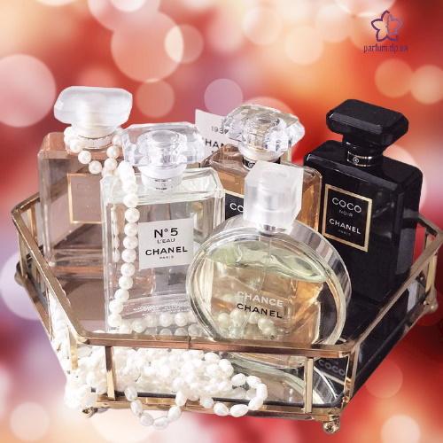 Какой выбрать парфюм, чтобы подходил вашему характеру?
